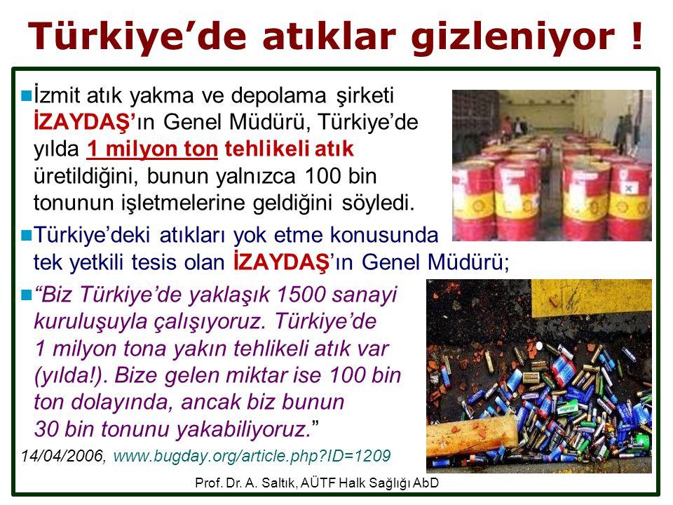 Türkiye'de atıklar gizleniyor !