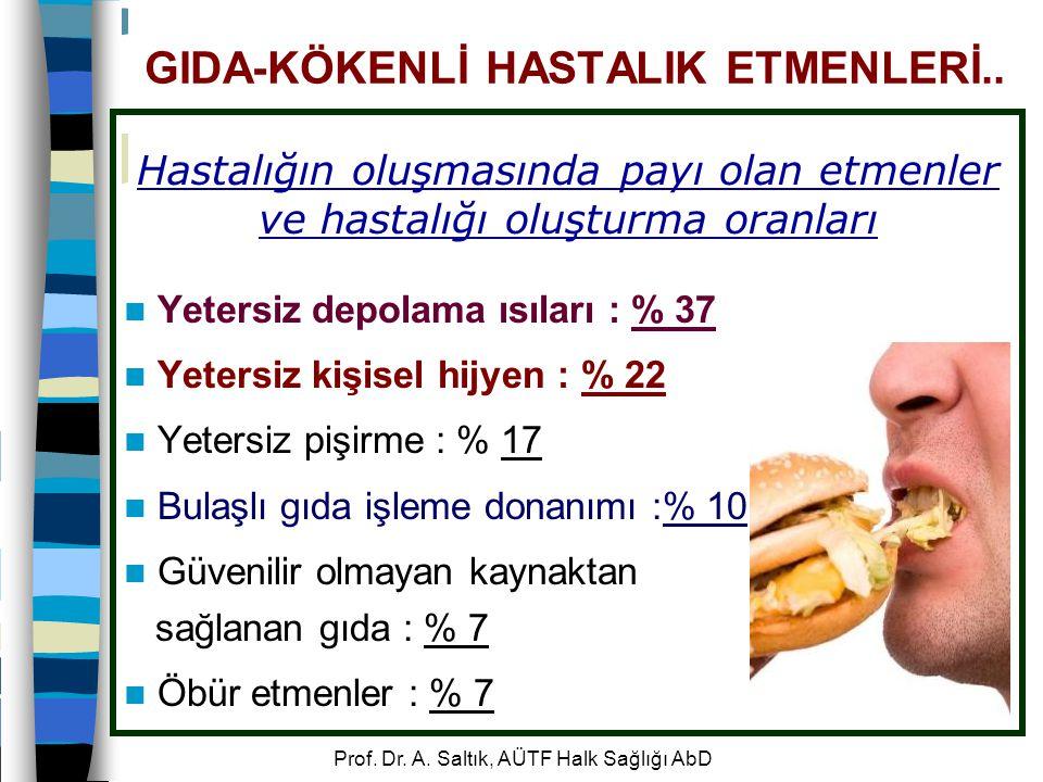 GIDA-KÖKENLİ HASTALIK ETMENLERİ..