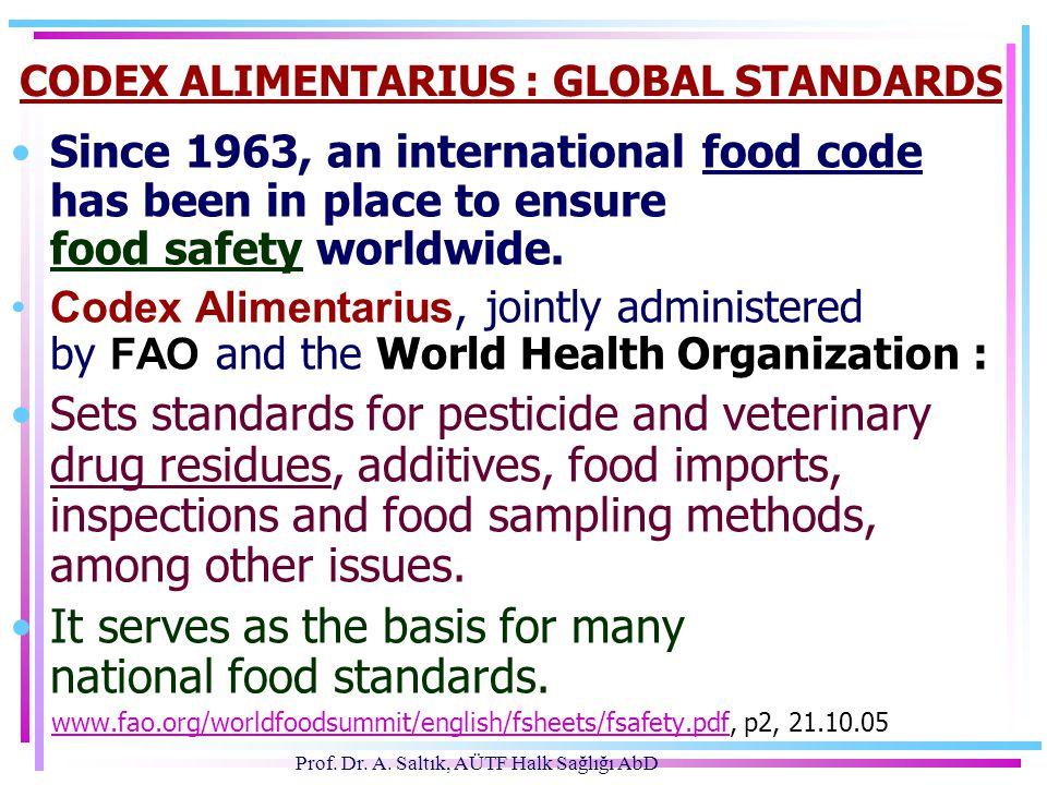 CODEX ALIMENTARIUS : GLOBAL STANDARDS