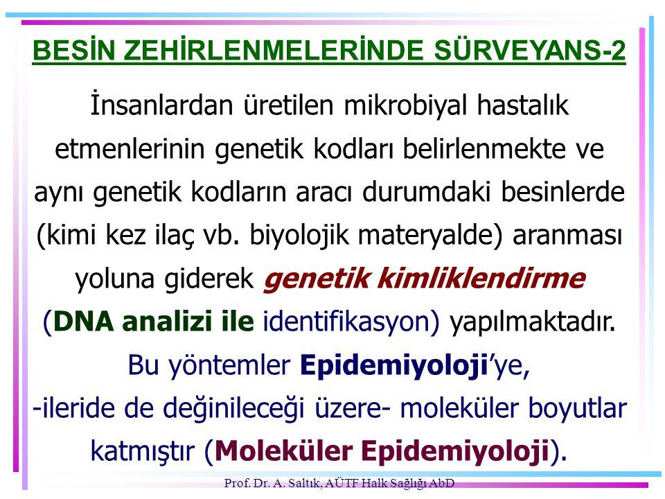 BESİN ZEHİRLENMELERİNDE SÜRVEYANS-2