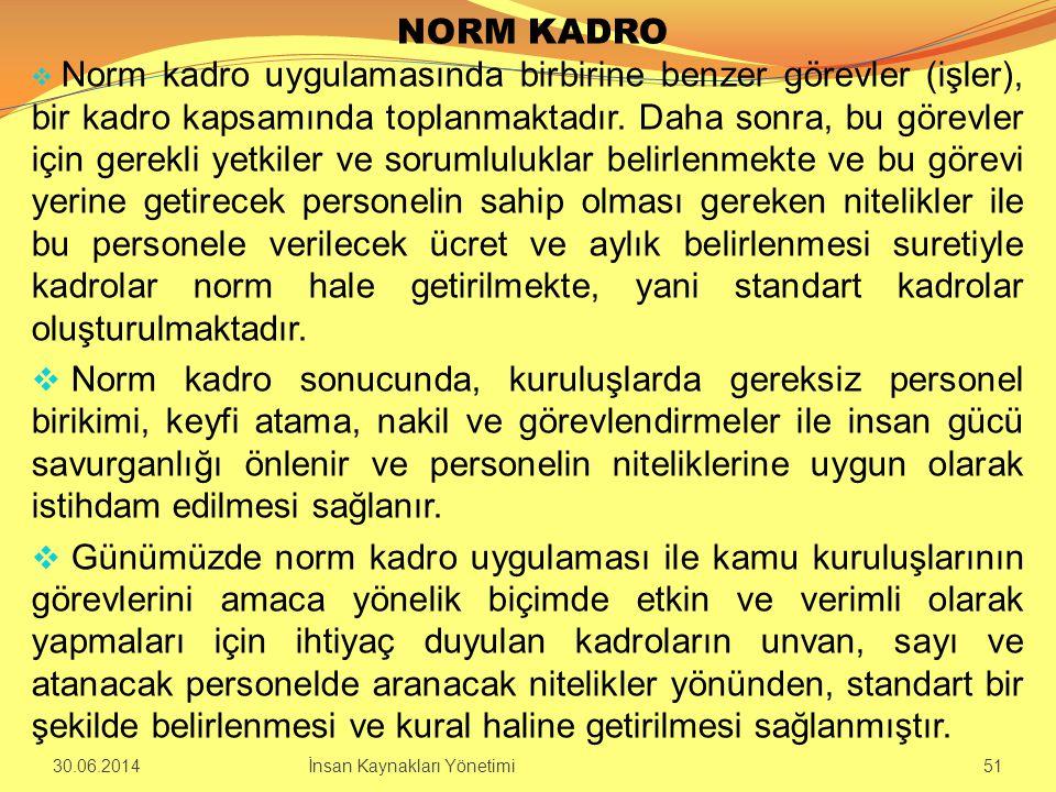 NORM KADRO