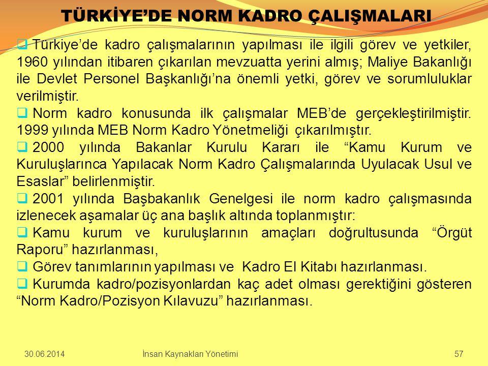 TÜRKİYE'DE NORM KADRO ÇALIŞMALARI