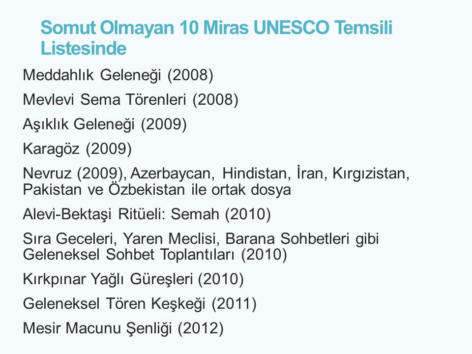 Somut Olmayan 10 Miras UNESCO Temsili Listesinde