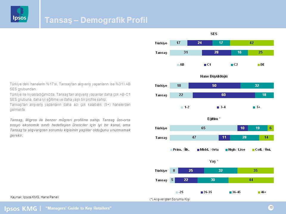 Tansaş – Demografik Profil