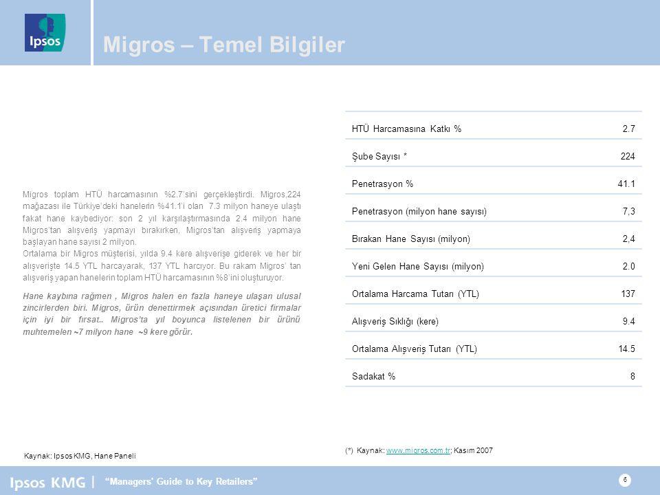 Migros – Temel Bilgiler