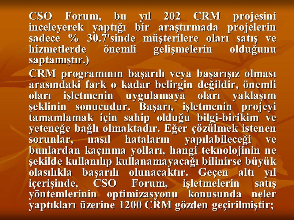 CSO Forum, bu yıl 202 CRM projesini inceleyerek yaptığı bir araştırmada projelerin sadece % 30.7 sinde müşterilere oları satış ve hizmetlerde önemli gelişmelerin olduğunu saptamıştır.)
