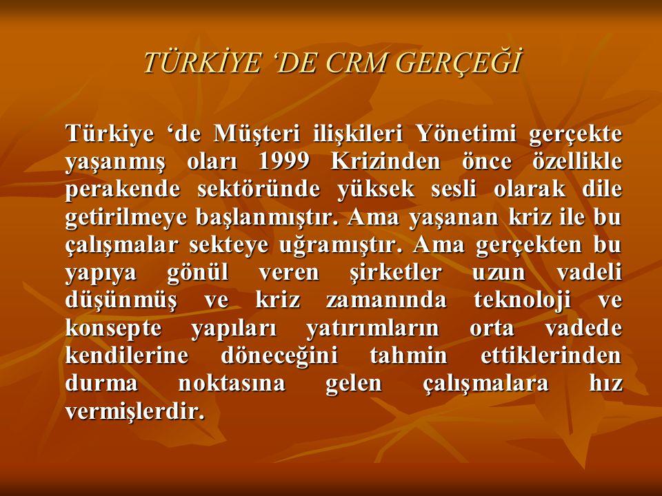 TÜRKİYE 'DE CRM GERÇEĞİ