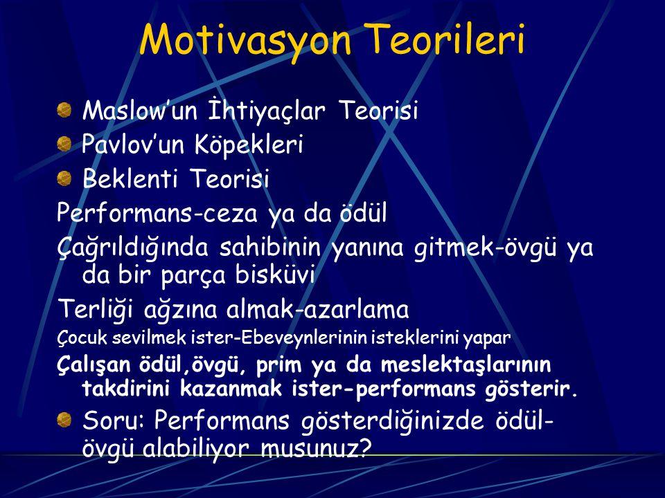 Motivasyon Teorileri Maslow'un İhtiyaçlar Teorisi Pavlov'un Köpekleri