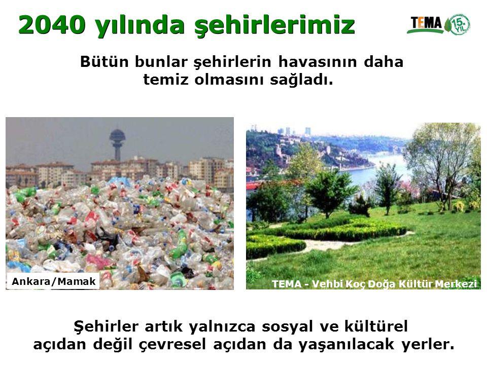 2040 yılında şehirlerimiz Bütün bunlar şehirlerin havasının daha