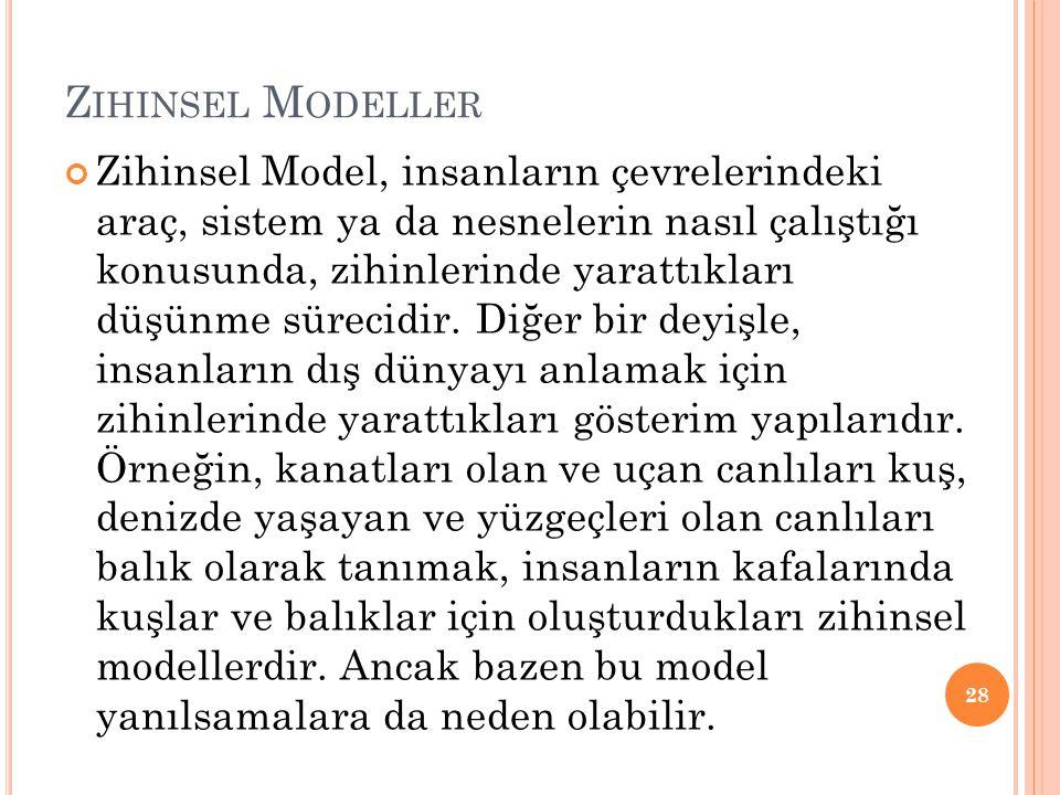 Zihinsel Modeller