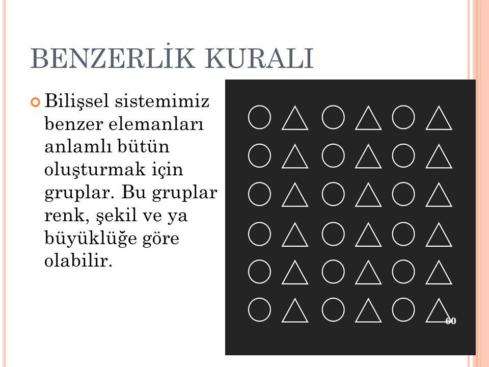 BENZERLİK KURALI