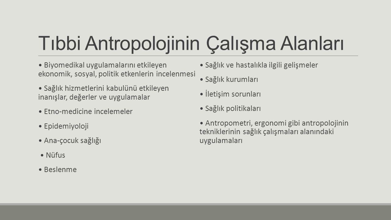 Tıbbi Antropolojinin Çalışma Alanları