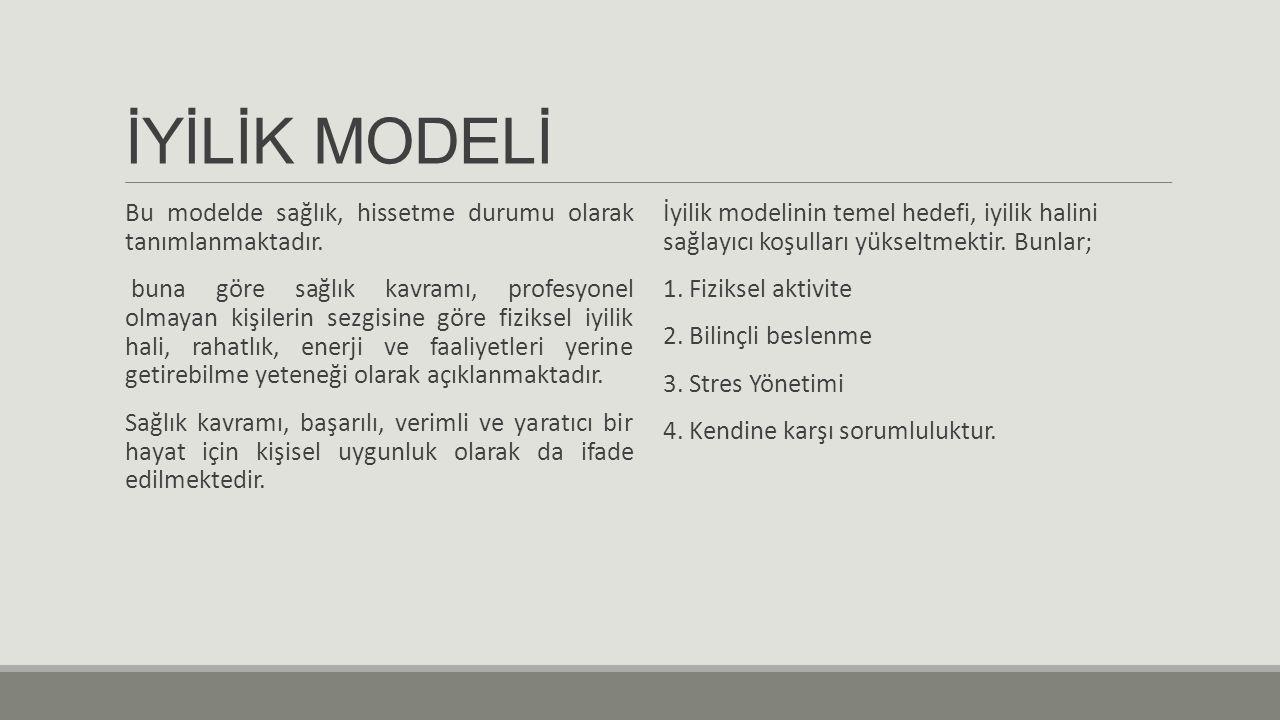 İYİLİK MODELİ Bu modelde sağlık, hissetme durumu olarak tanımlanmaktadır.