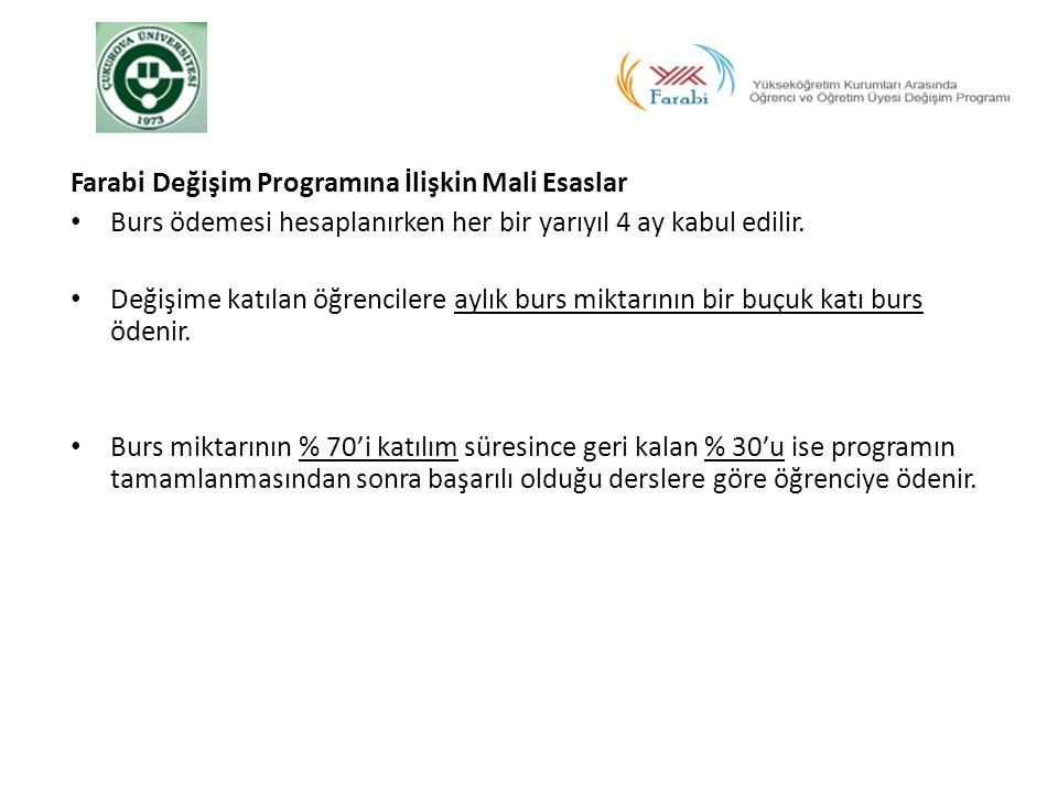 Farabi Değişim Programına İlişkin Mali Esaslar