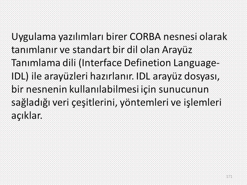 Uygulama yazılımları birer CORBA nesnesi olarak tanımlanır ve standart bir dil olan Arayüz Tanımlama dili (Interface Definetion Language-IDL) ile arayüzleri hazırlanır.