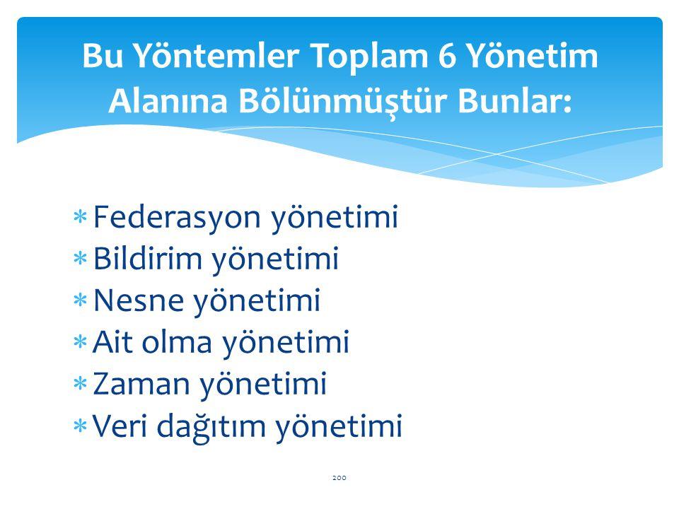 Bu Yöntemler Toplam 6 Yönetim Alanına Bölünmüştür Bunlar: