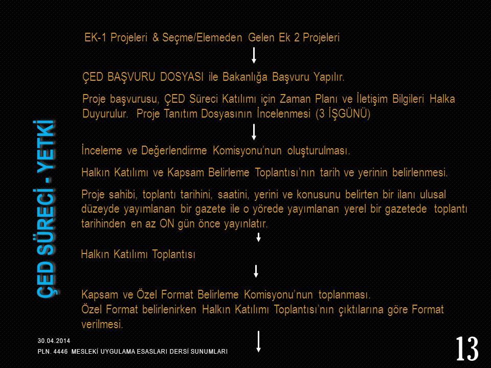 EK-1 Projeleri & Seçme/Elemeden Gelen Ek 2 Projeleri