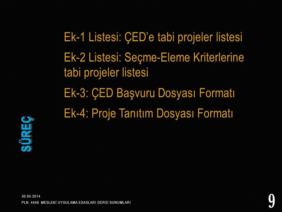 Ek-1 Listesi: ÇED'e tabi projeler listesi
