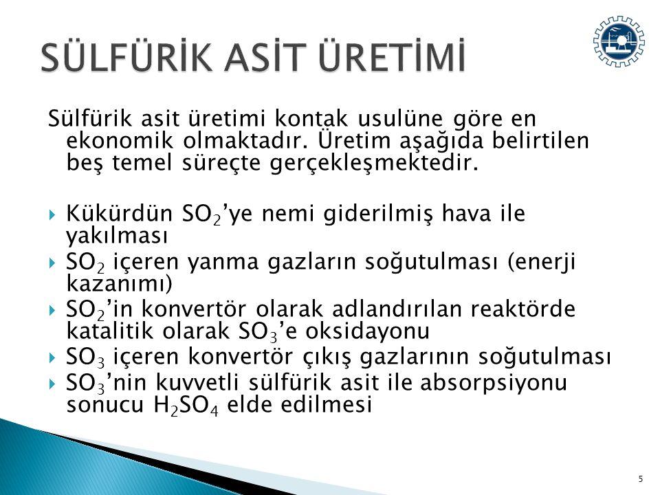 SÜLFÜRİK ASİT ÜRETİMİ