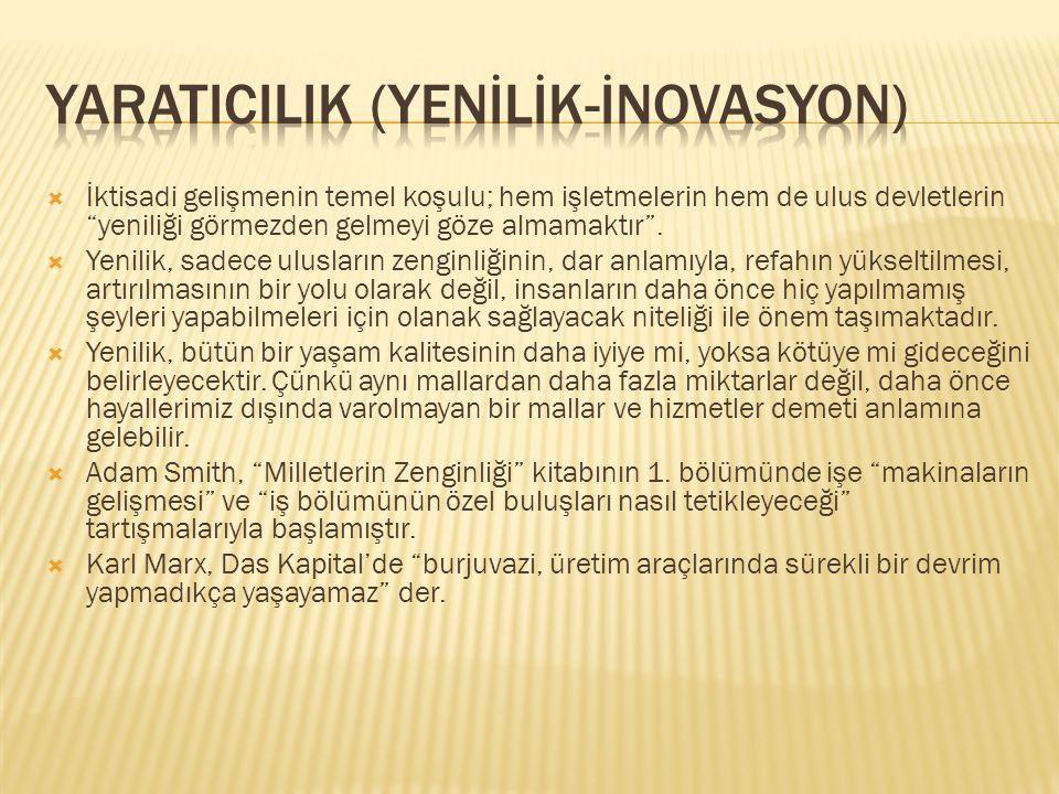 YARATICILIK (YENİLİK-İNOVASYON)
