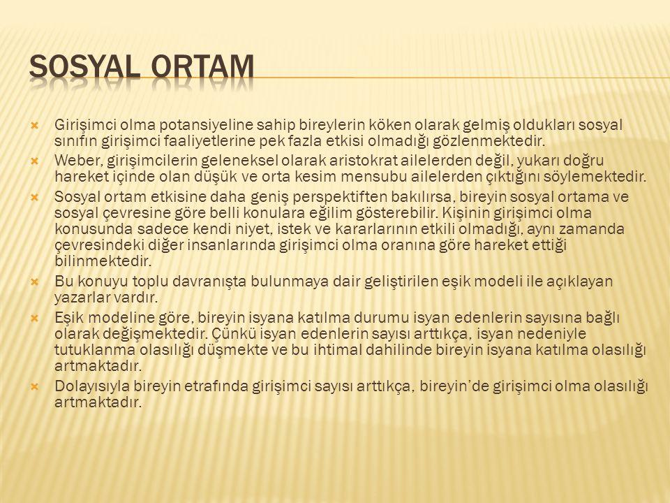 SOSYAL ORTAM