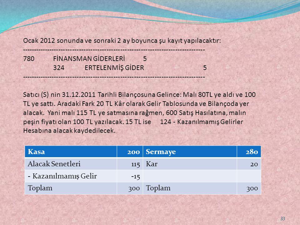 Ocak 2012 sonunda ve sonraki 2 ay boyunca şu kayıt yapılacaktır: