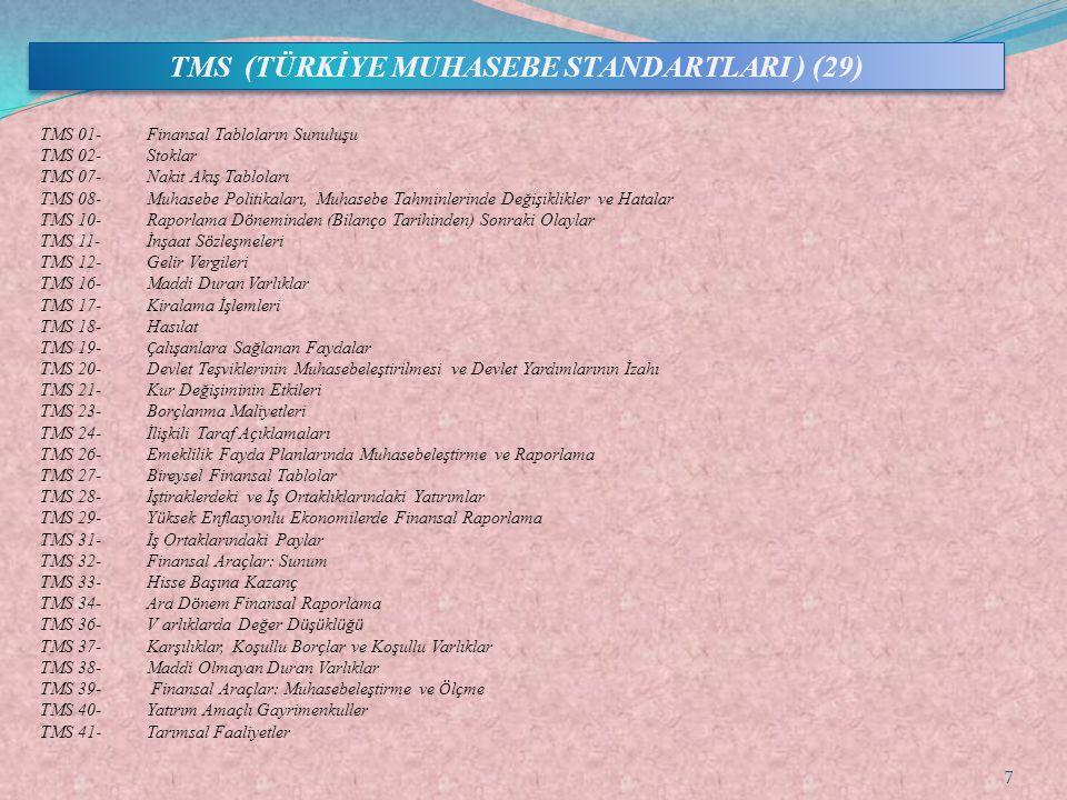 TMS (TÜRKİYE MUHASEBE STANDARTLARI ) (29)