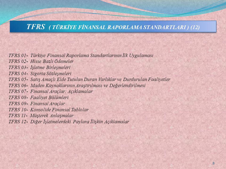 TFRS ( TÜRKİYE FİNANSAL RAPORLAMA STANDARTLARI ) (12)