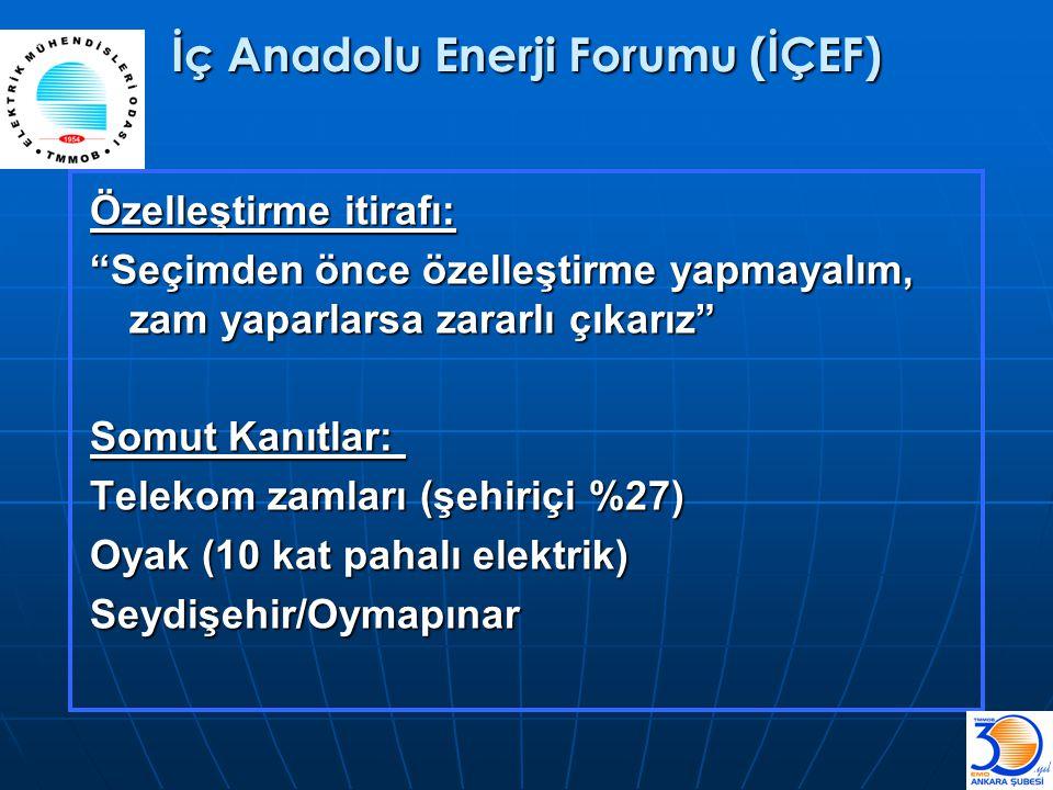 İç Anadolu Enerji Forumu (İÇEF)