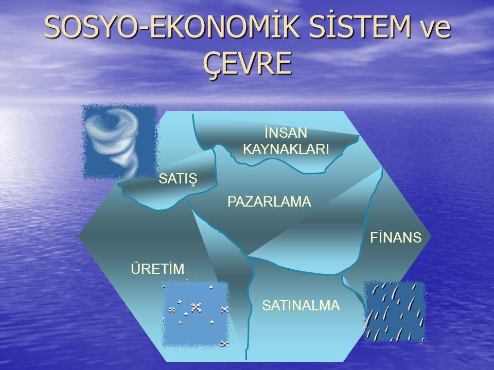 SOSYO-EKONOMİK SİSTEM ve ÇEVRE