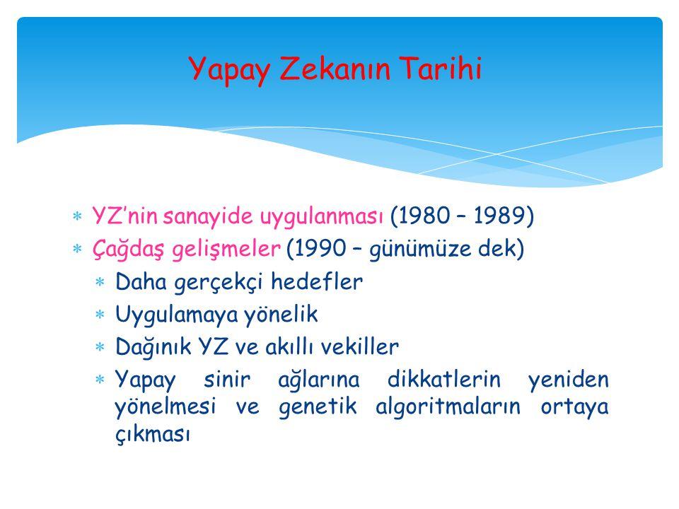 Yapay Zekanın Tarihi YZ'nin sanayide uygulanması (1980 – 1989)