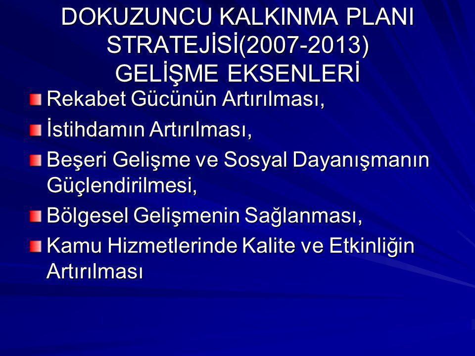 DOKUZUNCU KALKINMA PLANI STRATEJİSİ(2007-2013) GELİŞME EKSENLERİ
