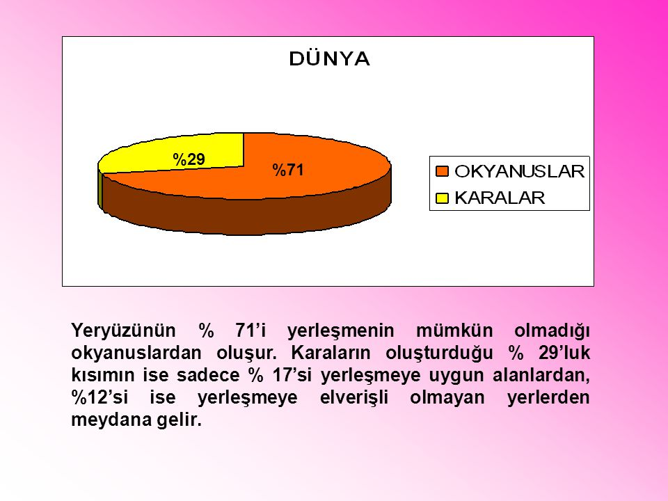 %71 %29.