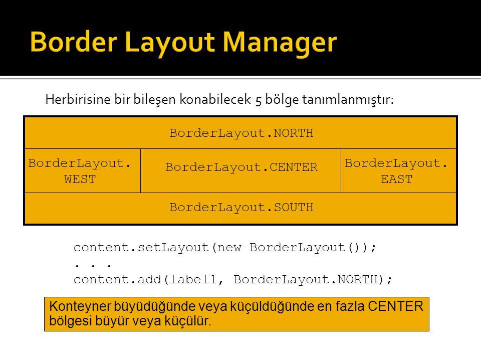 Border Layout Manager Herbirisine bir bileşen konabilecek 5 bölge tanımlanmıştır: BorderLayout.NORTH.