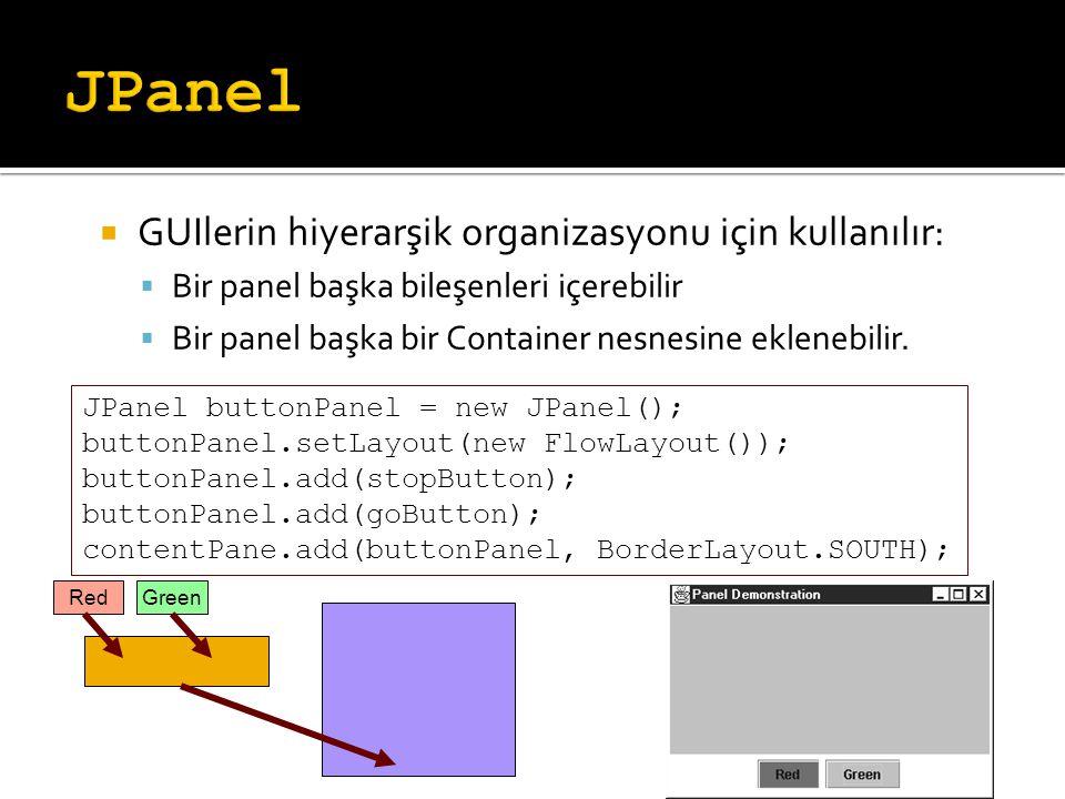 JPanel GUIlerin hiyerarşik organizasyonu için kullanılır: