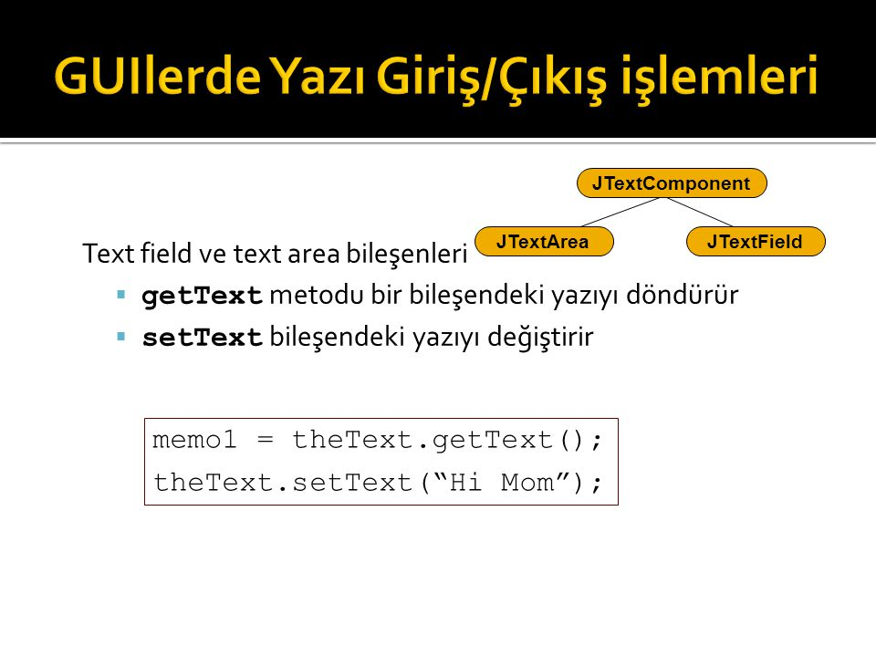 GUIlerde Yazı Giriş/Çıkış işlemleri