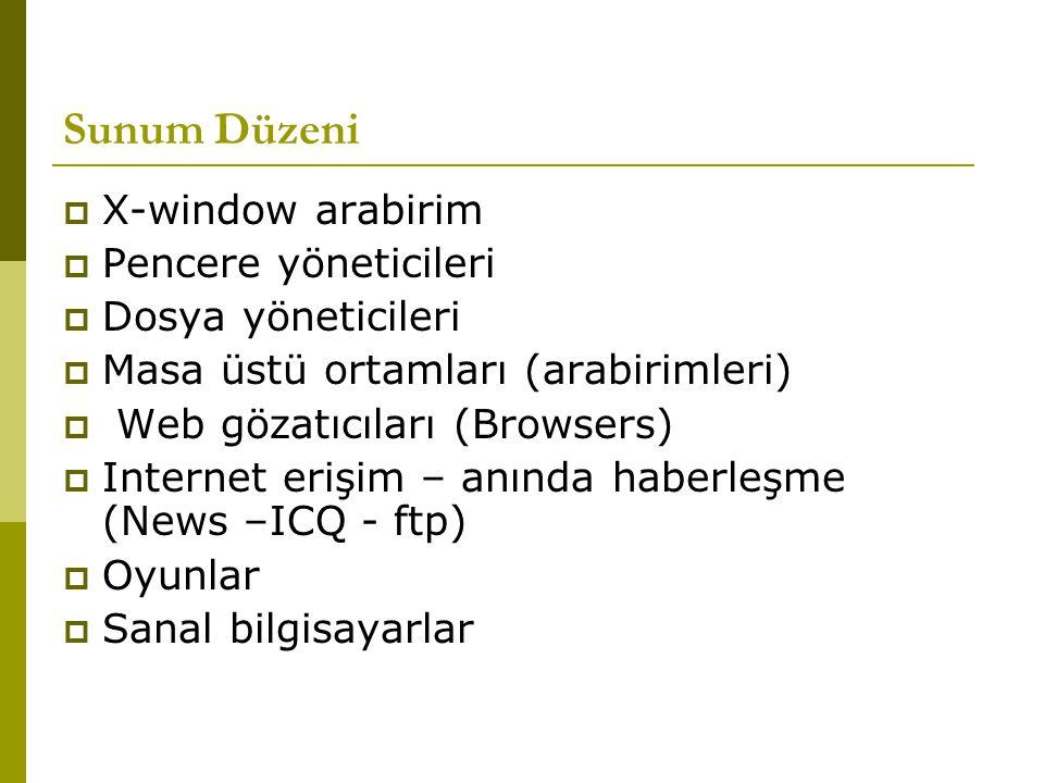 Sunum Düzeni X-window arabirim Pencere yöneticileri Dosya yöneticileri