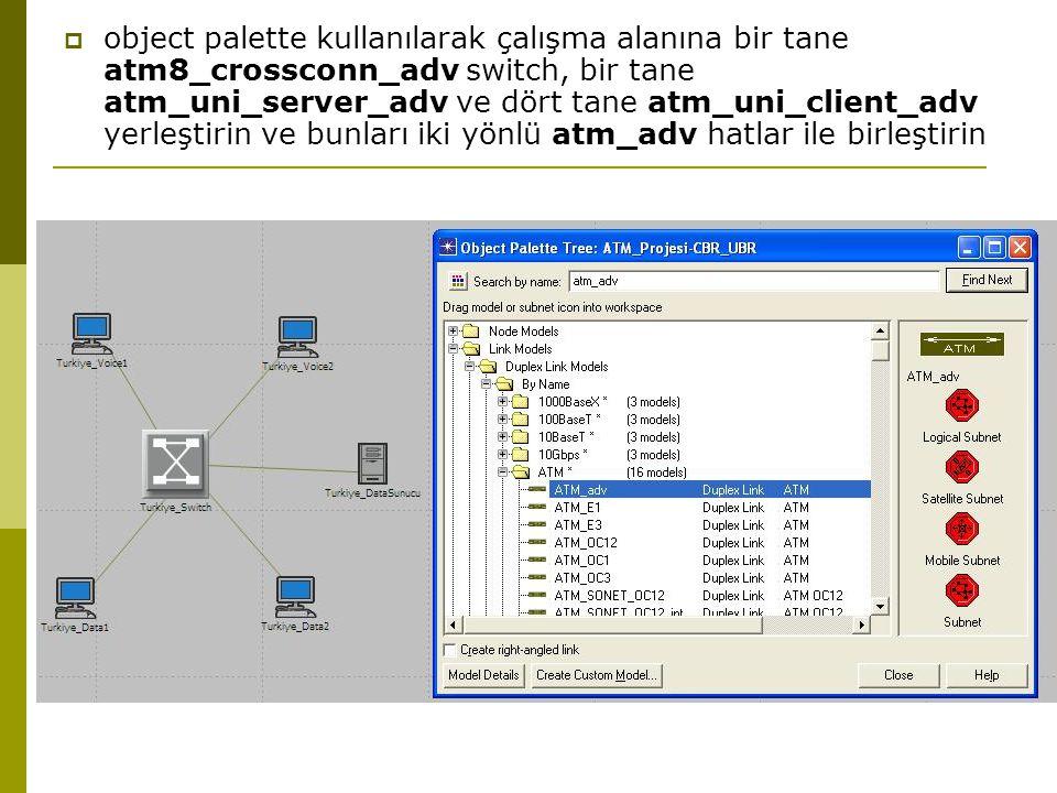 object palette kullanılarak çalışma alanına bir tane atm8_crossconn_adv switch, bir tane atm_uni_server_adv ve dört tane atm_uni_client_adv yerleştirin ve bunları iki yönlü atm_adv hatlar ile birleştirin