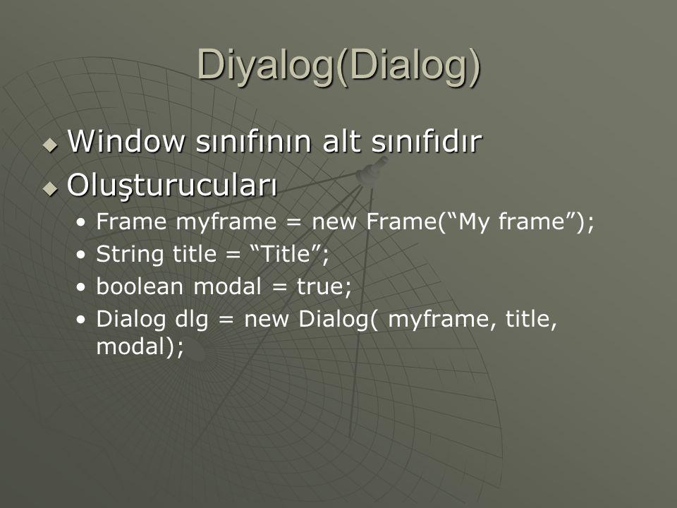Diyalog(Dialog) Window sınıfının alt sınıfıdır Oluşturucuları