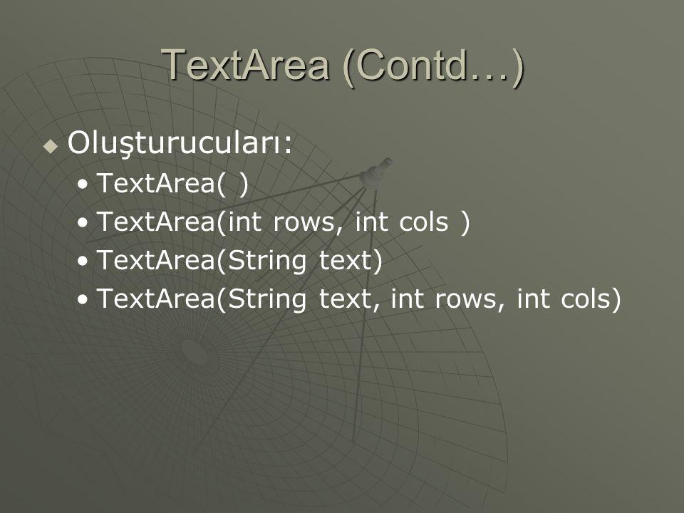TextArea (Contd…) Oluşturucuları: TextArea( )