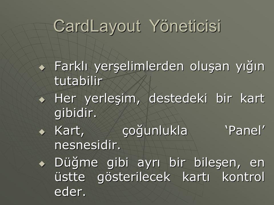 CardLayout Yöneticisi