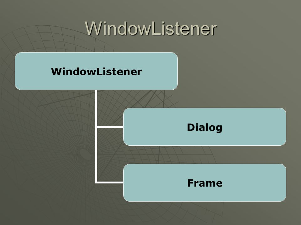 WindowListener