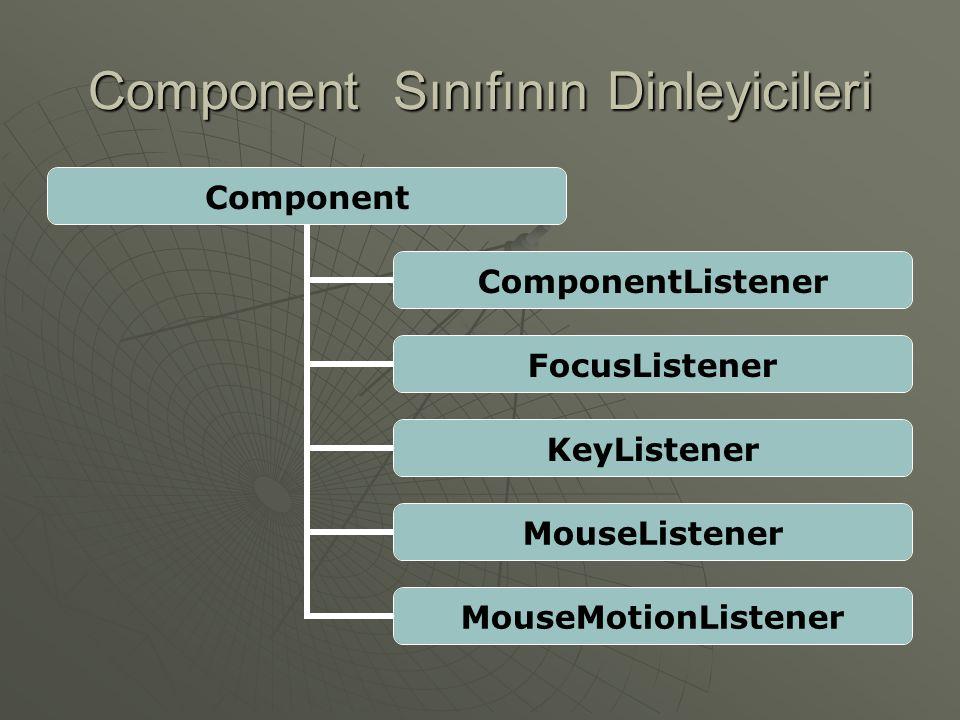 Component Sınıfının Dinleyicileri