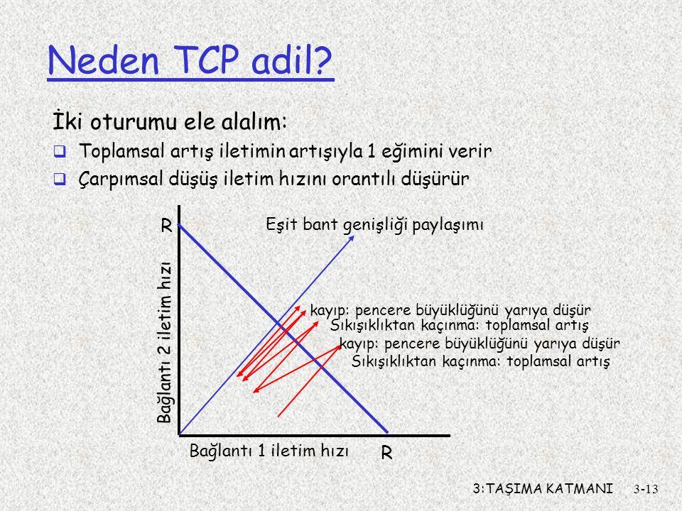Neden TCP adil İki oturumu ele alalım: