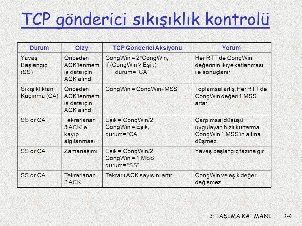 TCP gönderici sıkışıklık kontrolü
