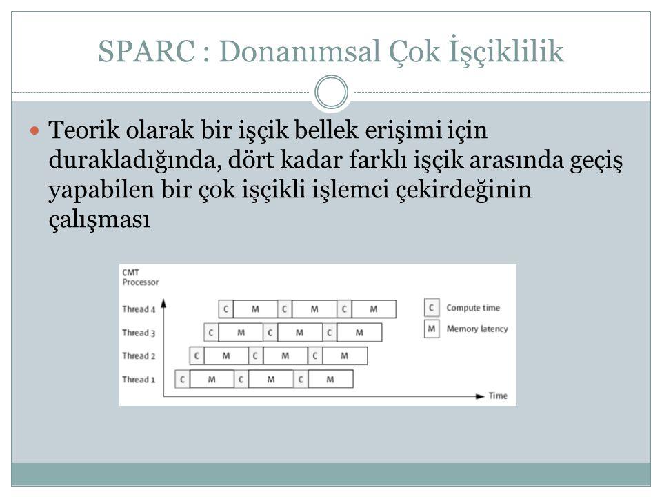 SPARC : Donanımsal Çok İşçiklilik