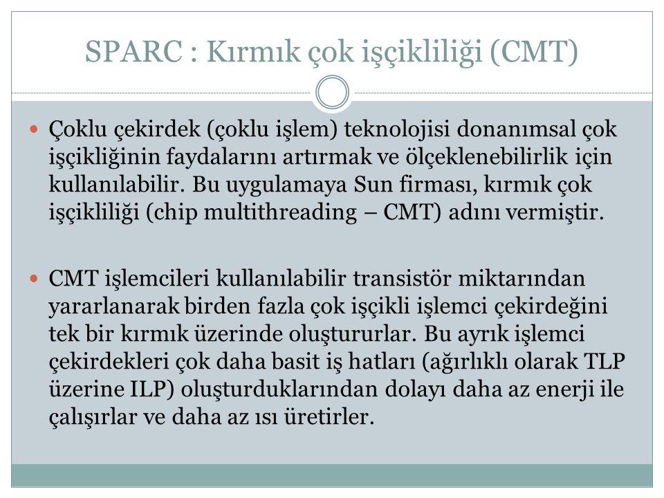 SPARC : Kırmık çok işçikliliği (CMT)