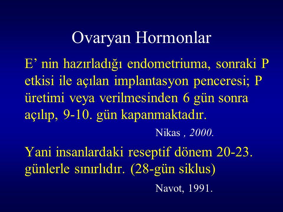 Ovaryan Hormonlar