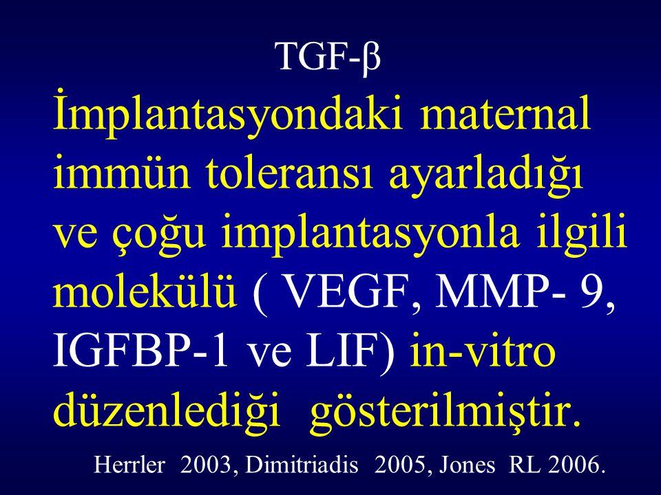 TGF-β