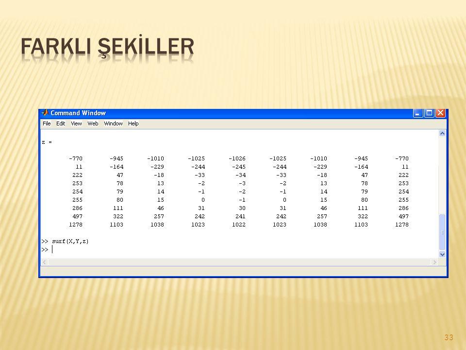 FARKLI ŞEKİLLER
